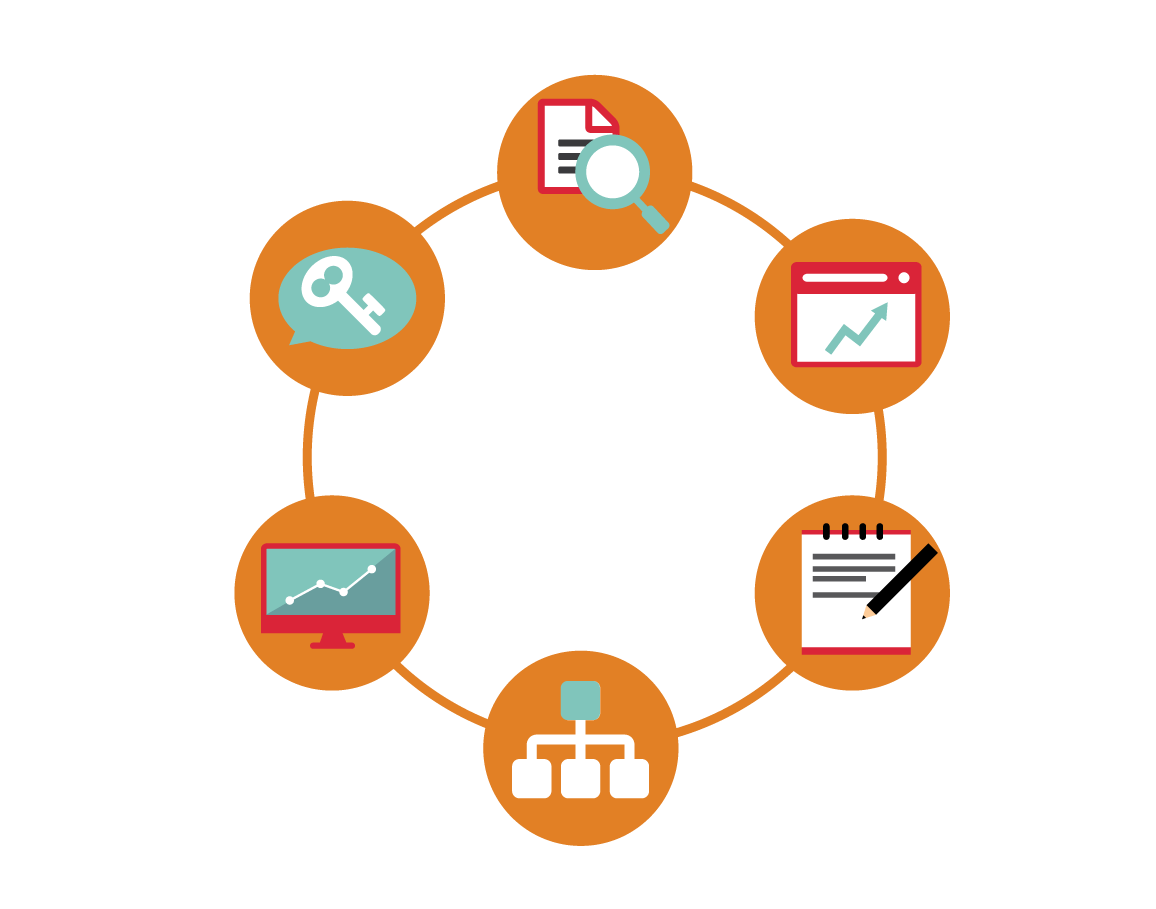 search-engine-optimization-process